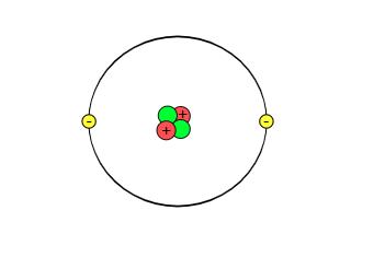 Partículas subatómicas.